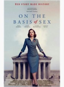 On the Basis of Sex online. Cały film .